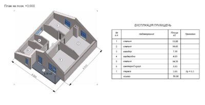 COMPACT HOUSE (К1030), 128 м2